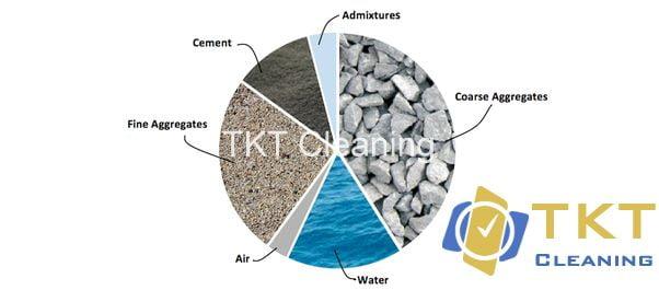 Tỷ lệ trộn nước đá cát xi măng